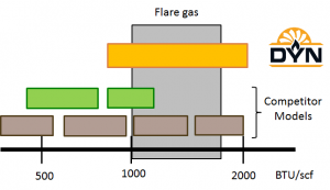 fuel_flex_diagram
