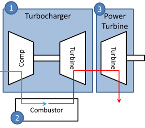 TurboCore System Diagram