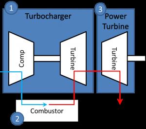 TurboCore System Diagram
